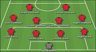 Graphic showing a team formation