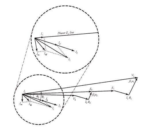 Rlc Circuit Phase Angle Diagram