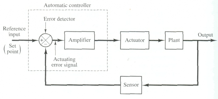 linear actuator wiring schematic images valve actuator wiring rotary actuator on simple hydraulic