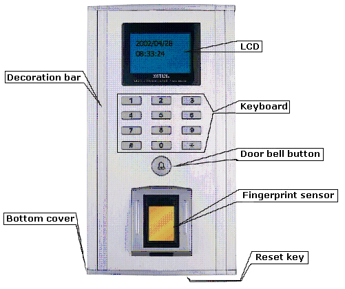dsx access control system manual