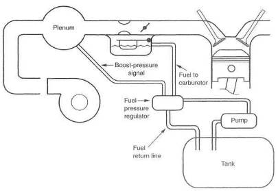 Transmission Assembly further T15295673 Car stalling gotten code p1739 p0135 besides Cartoon Black And White Living Room as well 72102 269 H Lawn And Garden Tractor 1997 Sn 7900001 7999999 as well Showthread. on in tank fuel pump bypass