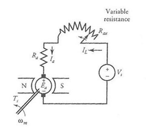 Direct Current Motors92428 on armature reaction in dc generator
