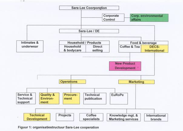 heineken business analyses Swot and porter's five forces analysis of heineken, analysing the risks for heineken and the future business strategies of heineken.