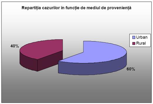 tabel tensiune arteriala in functie de varsta