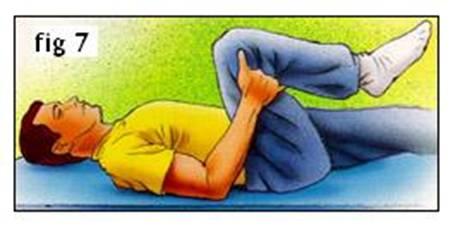 Durere simultana in abdomen ?i spatele inferior